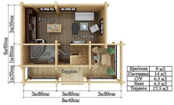Проект дом 6,6х8,4 от 1 000 000 руб